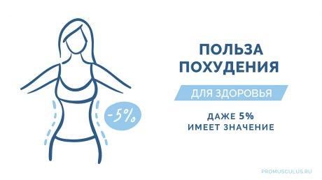 Польза похудения для здоровья: эффект от похудения даже на 5% колоссален