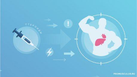 Анаболические стероиды: последствия и побочные эффекты